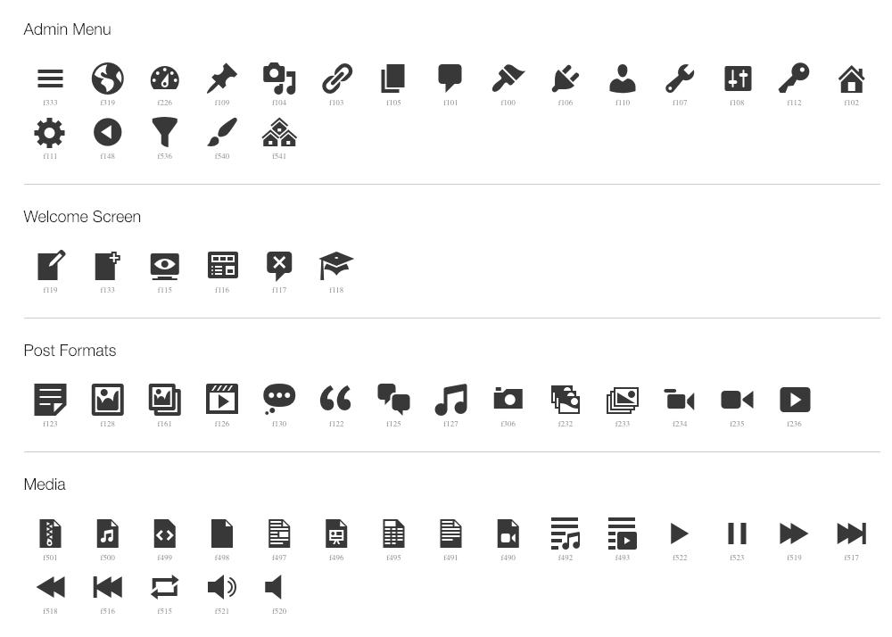 lista de ícones do gutenberg